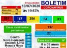 Casos de Covid-19 em Valença chegam a 167. Veja todos os números